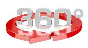 IT-Service 360grad
