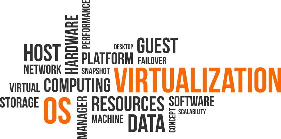 Virtualisierung Tagcloud